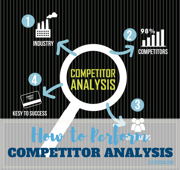How to Perform Competitor Analysis