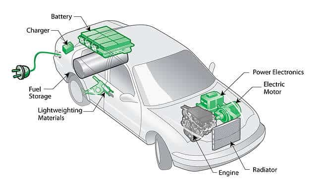 Plug-in_hybrid_electric_vehicle_(PHEV)