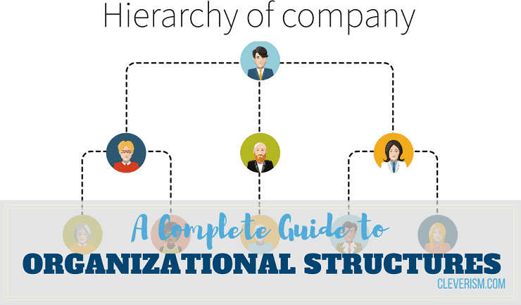 A Complete Guide to Organizational Structures