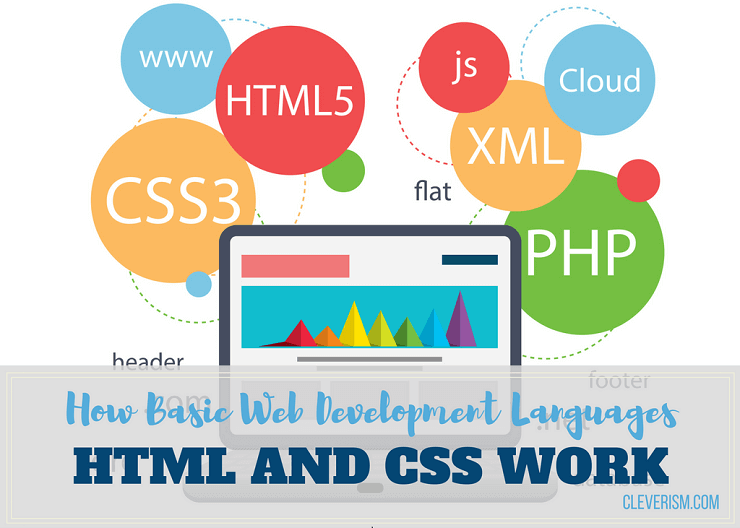 How Basic Web Development Languages Html And Css Work Cleverism