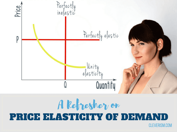 A Refresher On Price Elasticity Of Demand Cleverism