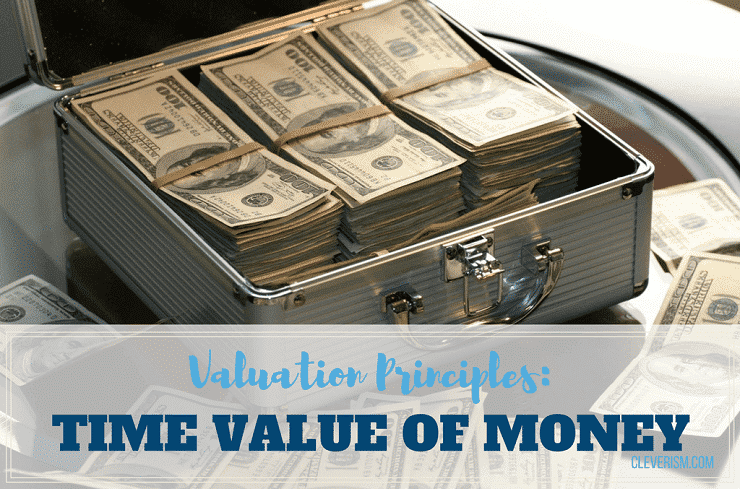 Valuation Principles: Time Value of Money