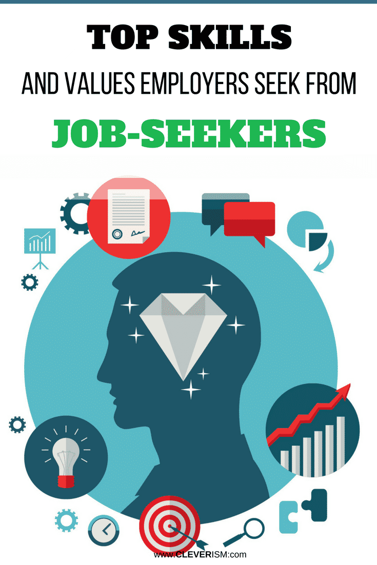 Top Skills and Values Employers Seek from Job-Seekers