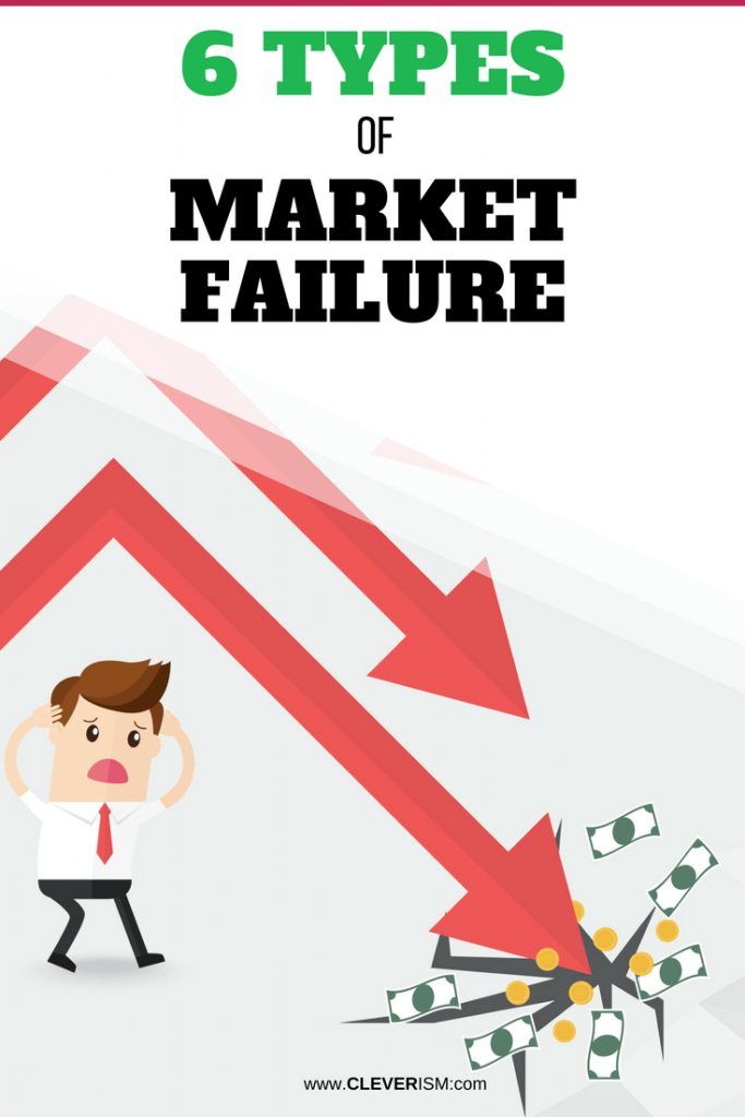 6 Tyреѕ of Market Failure