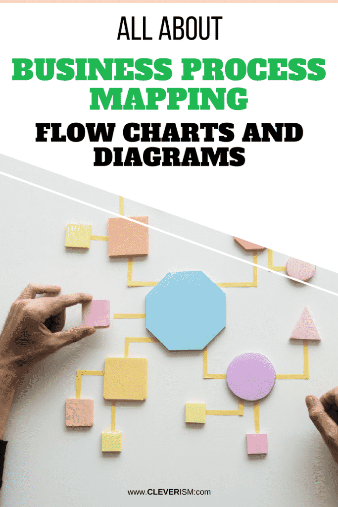 All about Business Process Mapping, Flow Charts and Diagrams