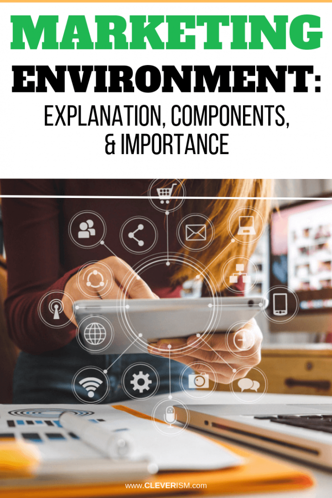 Marketing Environment: Explanation, Components, and Importance