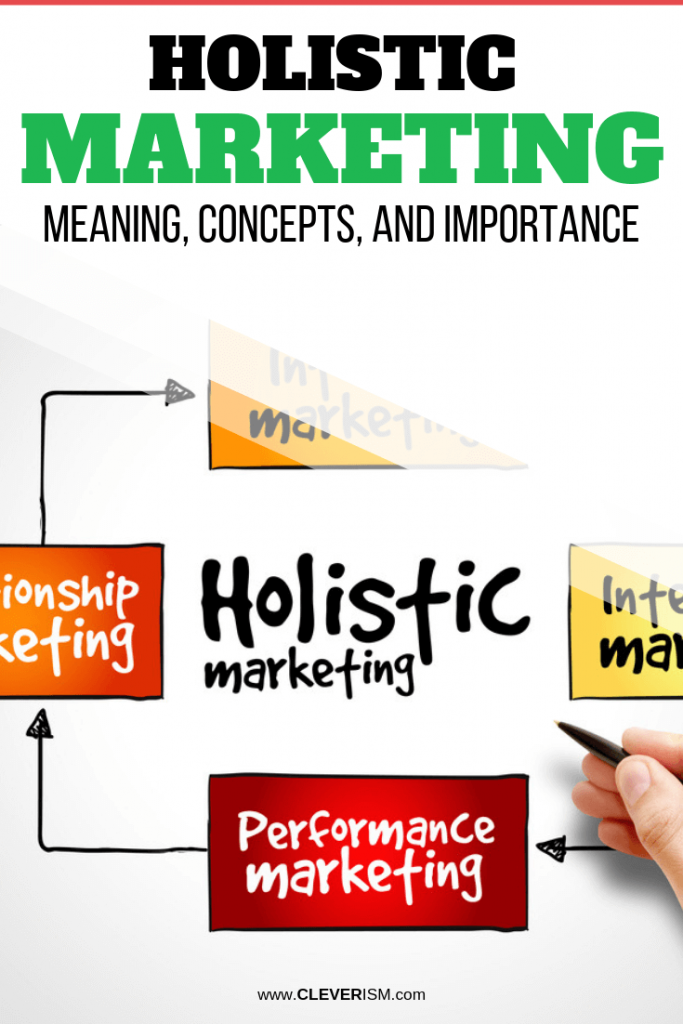 Holistic Marketing – Meaning, Concepts, and Importance