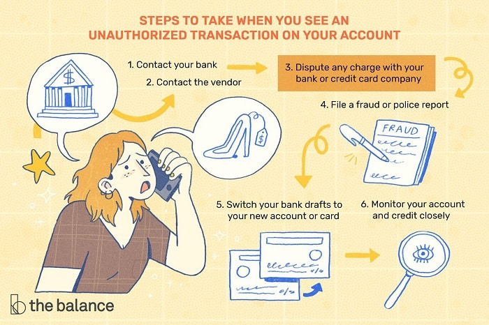 Steps to take when you see an authorized transaction of your account